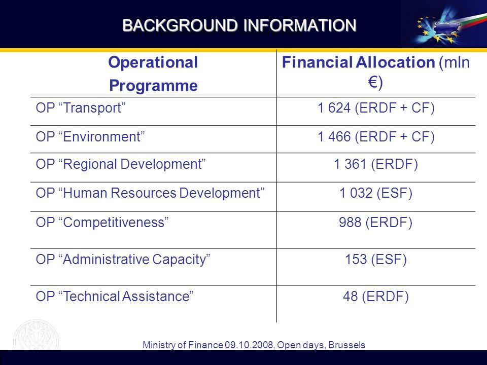 Operational Programme Financial Allocation (mln ) OP Transport1 624 (ERDF + CF) OP Environment1 466 (ERDF + CF) OP Regional Development1 361 (ERDF) OP Human Resources Development1 032 (ESF) OP Competitiveness988 (ERDF) OP Administrative Capacity153 (ESF) OP Technical Assistance48 (ERDF) BACKGROUND INFORMATION Ministry of Finance 09.10.2008, Open days, Brussels