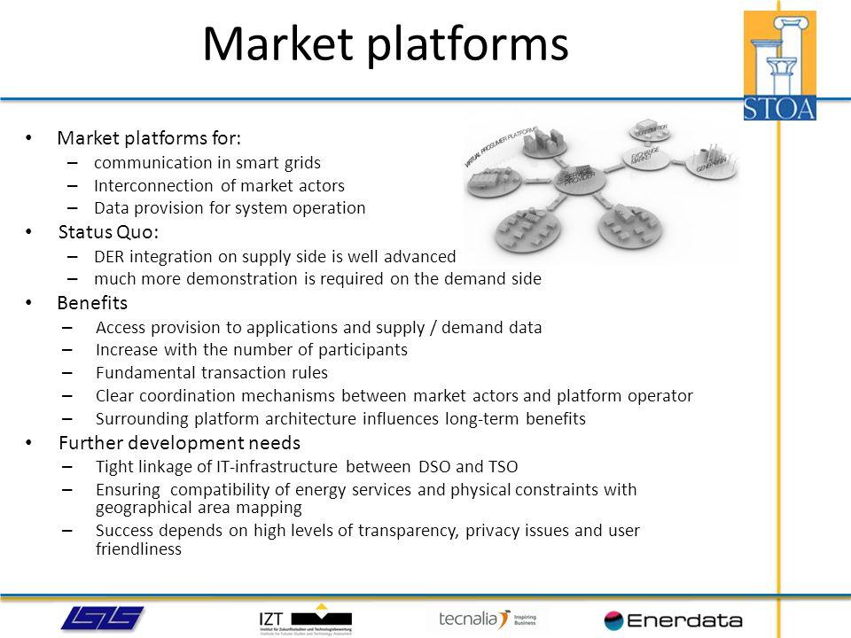 Market platforms Market platforms for: – communication in smart grids – Interconnection of market actors – Data provision for system operation Status