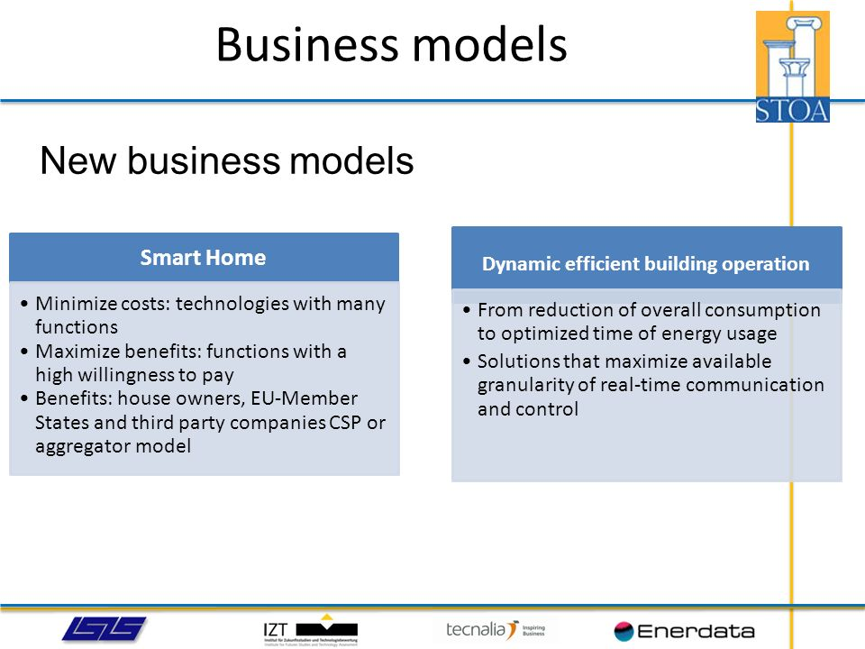Business models Smart Home Minimize costs: technologies with many functions Maximize benefits: functions with a high willingness to pay Benefits: hous