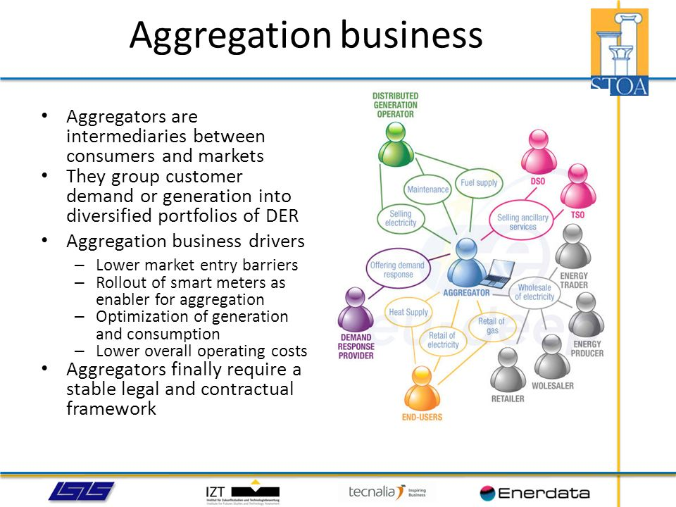 Aggregation business Aggregators are intermediaries between consumers and markets They group customer demand or generation into diversified portfolios