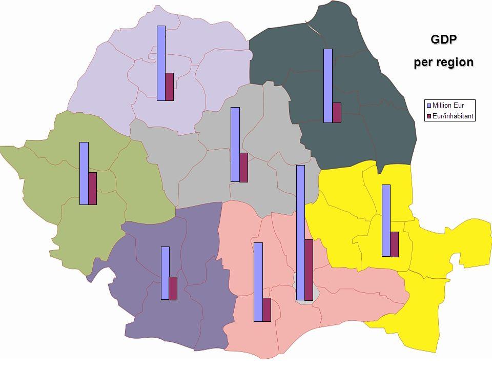 GDP per region