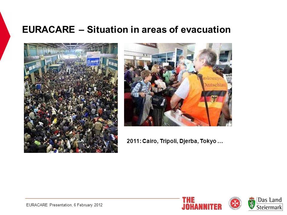 EURACARE Presentation, 6 February 2012 EURACARE – Situation in areas of evacuation 2011: Cairo, Tripoli, Djerba, Tokyo …