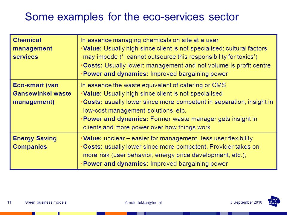 Arnold.tukker@tno.nl 3 September 2010Green business models11 Some examples for the eco-services sector Chemical management services In essence managin