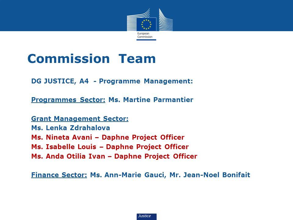 Commission Team DG JUSTICE, A4 - Programme Management: Programmes Sector: Ms. Martine Parmantier Grant Management Sector: Ms. Lenka Zdrahalova Ms. Nin