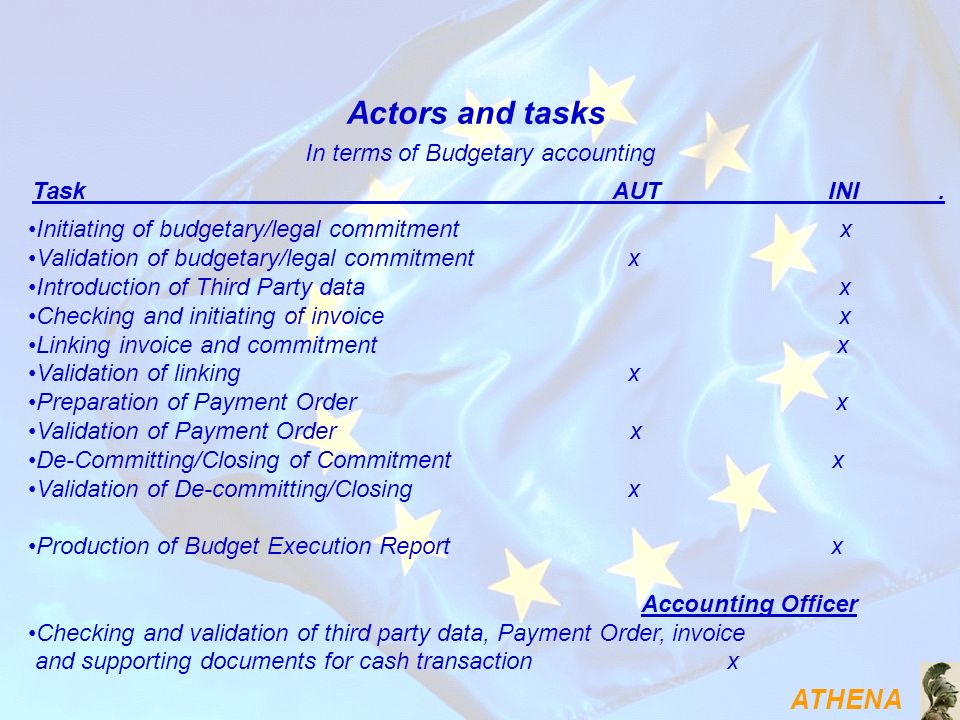 ATHENA Actors and tasks Task AUT INI. In terms of Budgetary accounting Initiating of budgetary/legal commitment x Validation of budgetary/legal commit