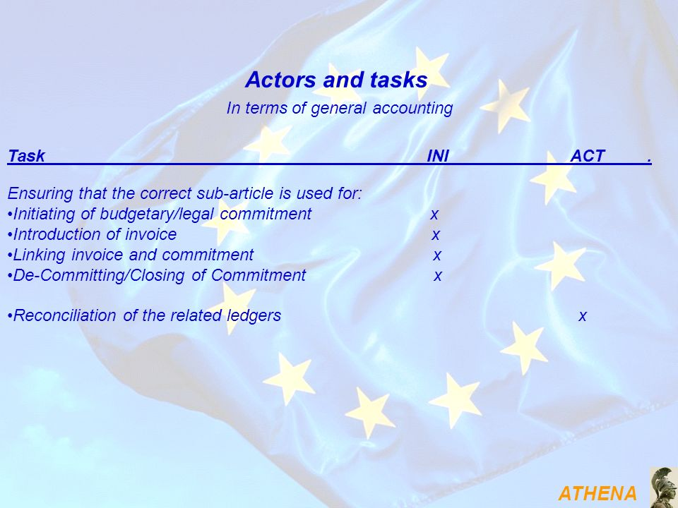 ATHENA Actors and tasks Task INI ACT. In terms of general accounting Ensuring that the correct sub-article is used for: Initiating of budgetary/legal