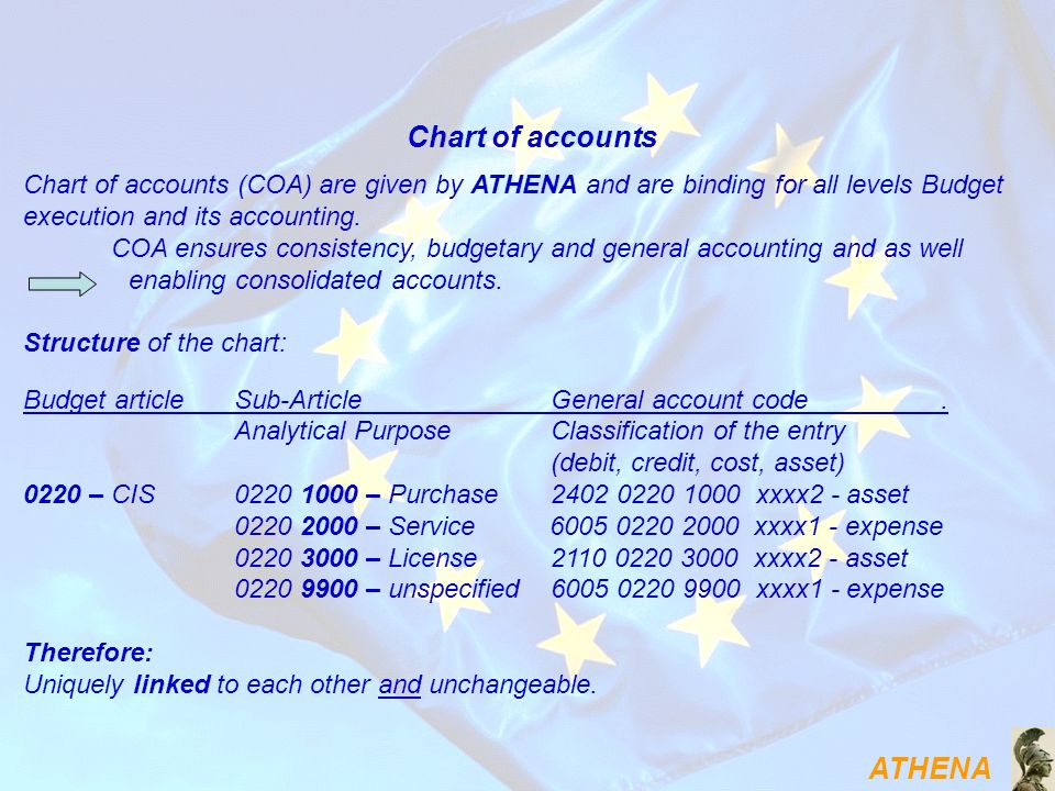 ATHENA Chart of accounts Chart of accounts (COA) are given by ATHENA and are binding for all levels Budget execution and its accounting. COA ensures c