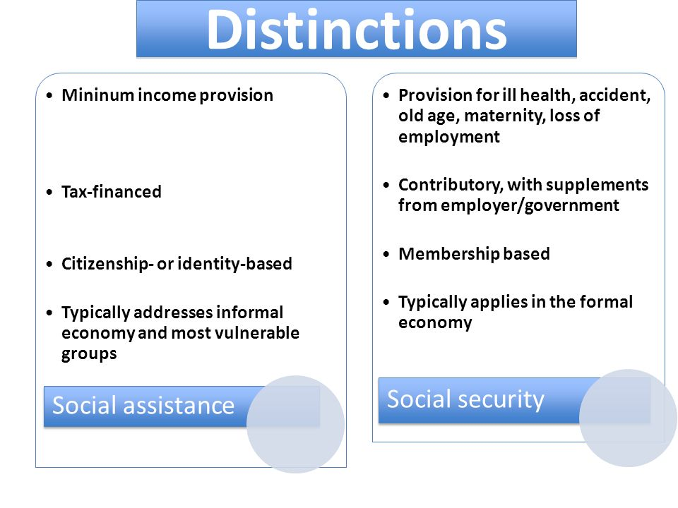 Mininum income provision Tax-financed Citizenship- or identity-based Typically addresses informal economy and most vulnerable groups Social assistance