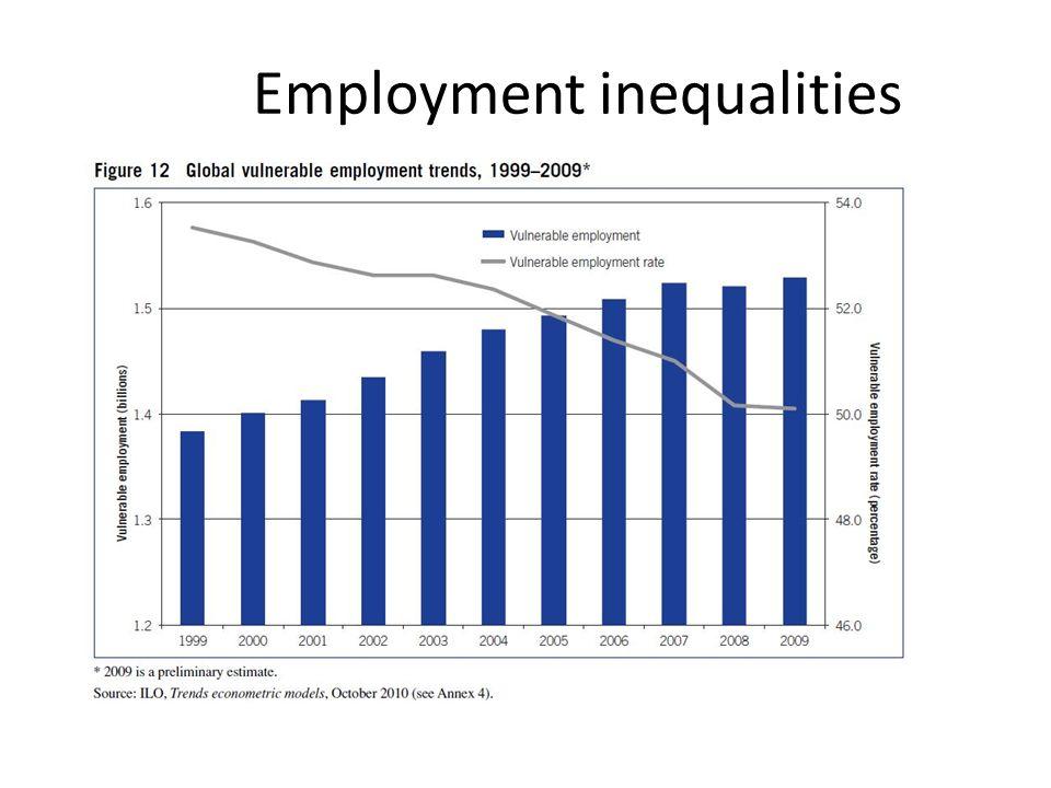 Employment inequalities