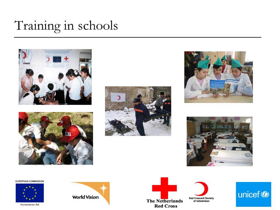 Training in schools