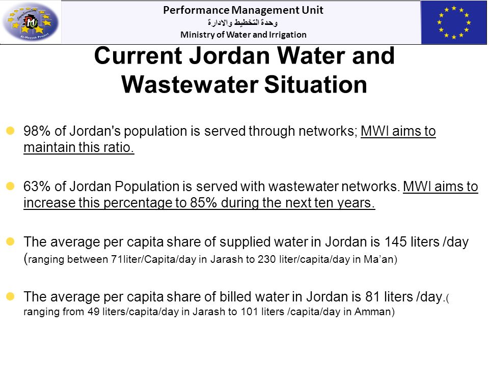 Performance Management Unit وحدة التخطيط والادارة Ministry of Water and Irrigation Current Jordan Water and Wastewater Situation 98% of Jordan's popul