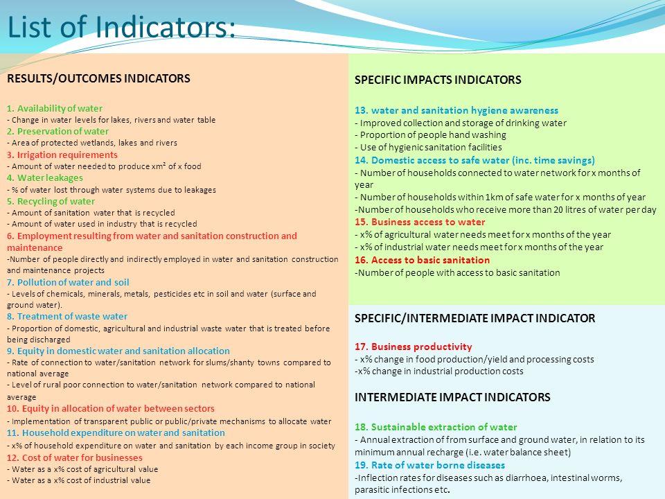 List of Indicators: SPECIFIC/INTERMEDIATE IMPACT INDICATOR 17.