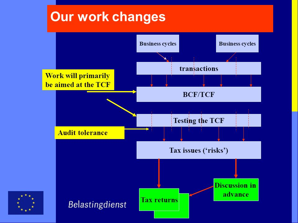 Our work changes Business cycles transactions BCF/TCF Testing the TCF Tax issues (risks) Tax returns Discussion in advance Audit tolerance Work will primarily be aimed at the TCF