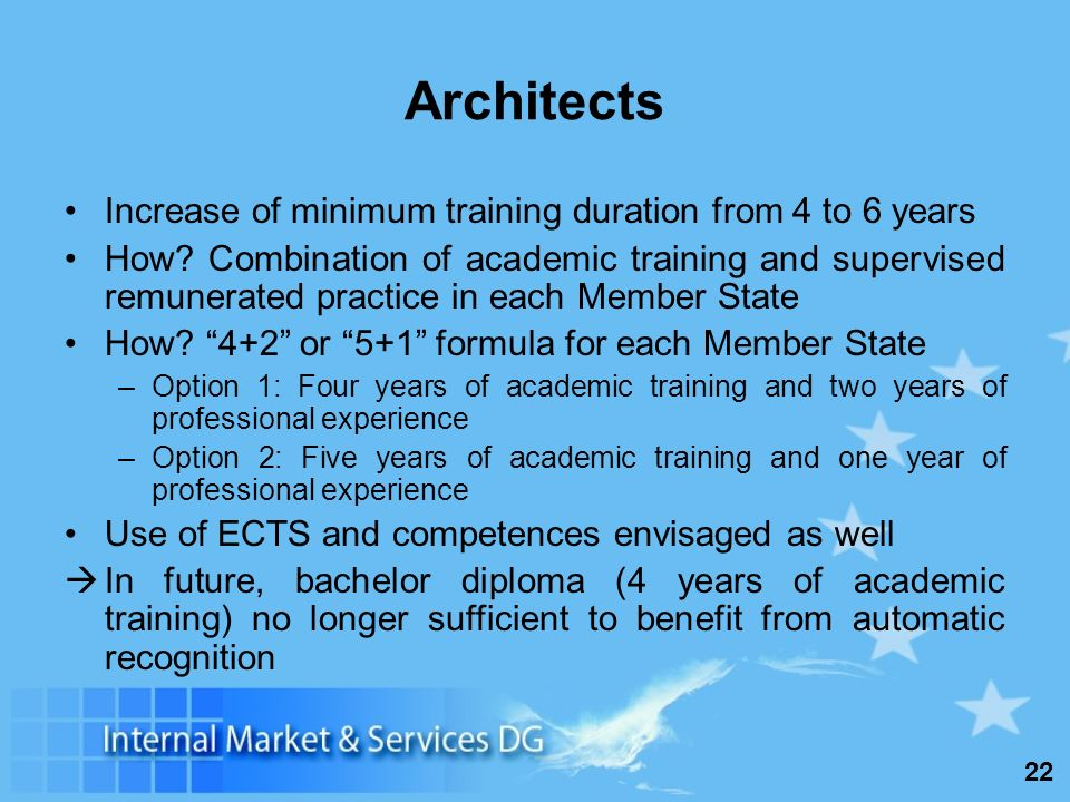22 Architects Increase of minimum training duration from 4 to 6 years How.