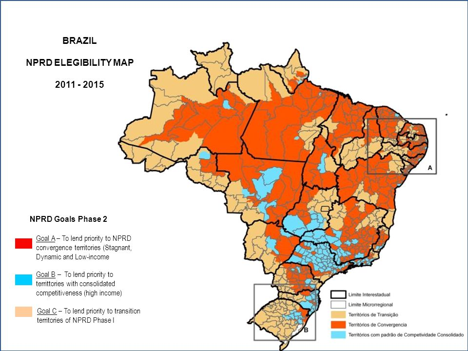 Brazilian Regional Policy: a post-2010 outlook BRAZIL NPRD ELEGIBILITY MAP NPRD Goals Phase 2 Goal A – To lend priority to NPRD convergence territories (Stagnant, Dynamic and Low-income Goal B – To lend priority to territtories with consolidated competitiveness (high income) Goal C – To lend priority to transition territories of NPRD Phase I