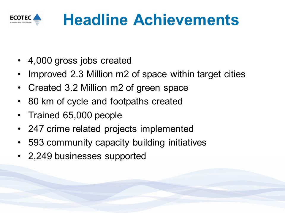 Headline Achievements 4,000 gross jobs created Improved 2.3 Million m2 of space within target cities Created 3.2 Million m2 of green space 80 km of cy