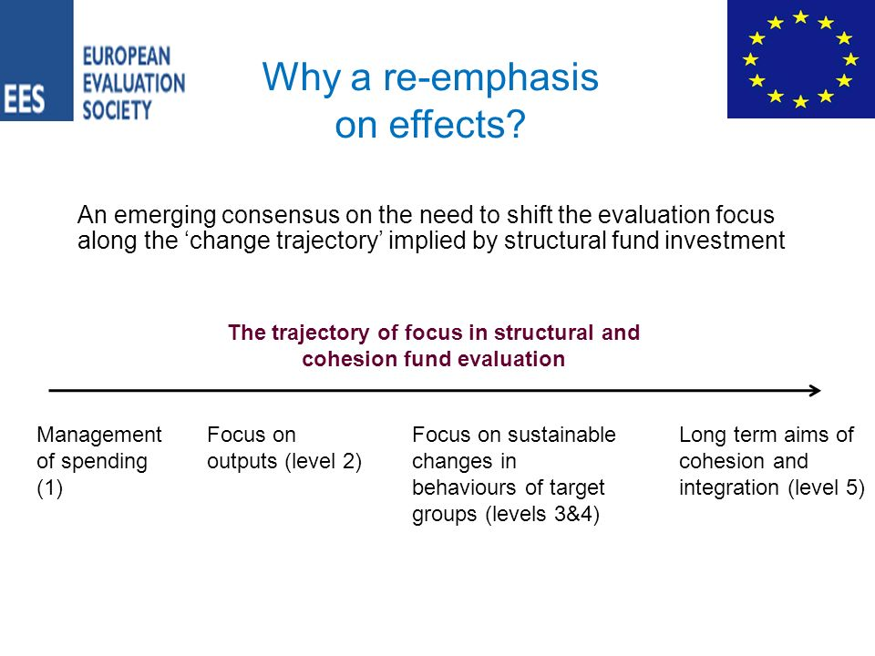 An emerging consensus on the need to shift the evaluation focus along the change trajectory implied by structural fund investment Why a re-emphasis on effects.