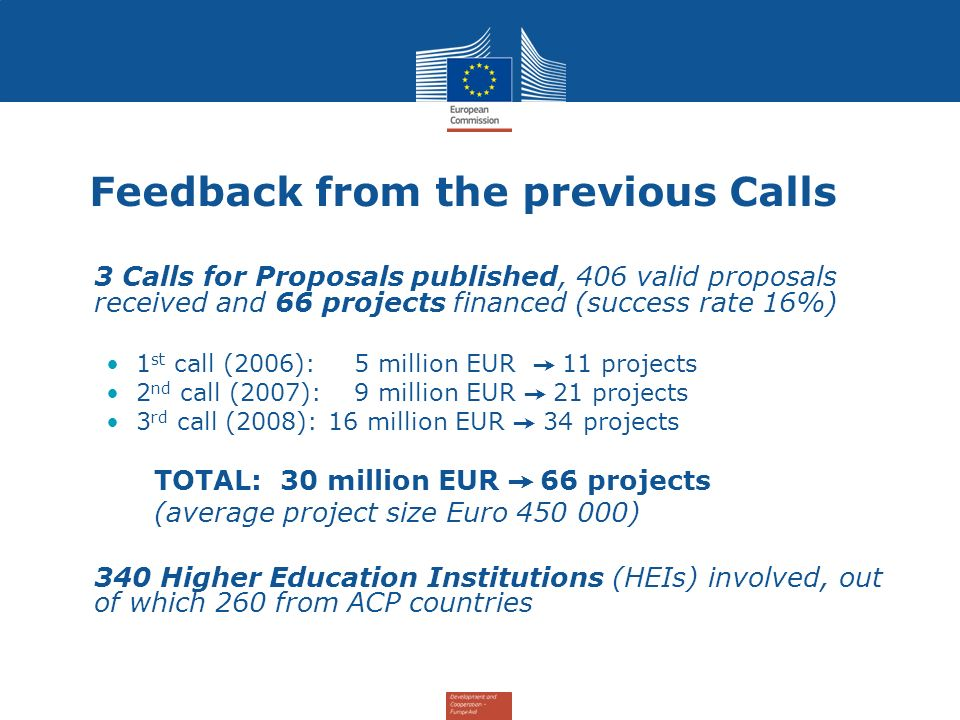 Feedback from the previous Calls 3 Calls for Proposals published, 406 valid proposals received and 66 projects financed (success rate 16%) 1 st call (2006): 5 million EUR 11 projects 2 nd call (2007): 9 million EUR 21 projects 3 rd call (2008): 16 million EUR 34 projects TOTAL: 30 million EUR 66 projects (average project size Euro ) 340 Higher Education Institutions (HEIs) involved, out of which 260 from ACP countries