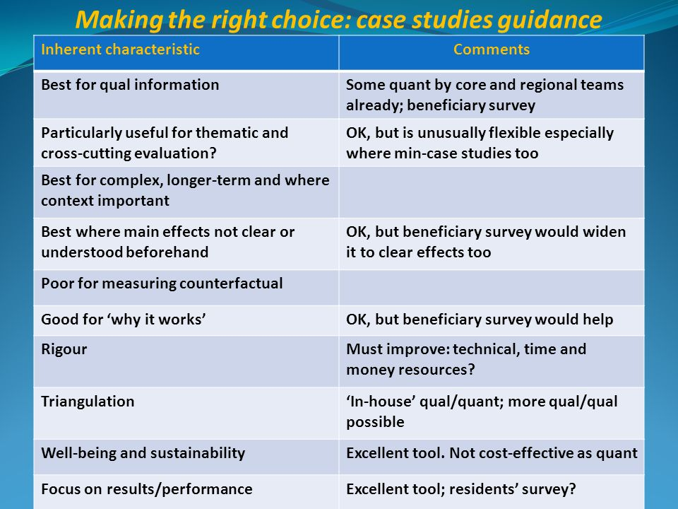Making the right choice: case studies guidance Inherent characteristicComments Best for qual informationSome quant by core and regional teams already;