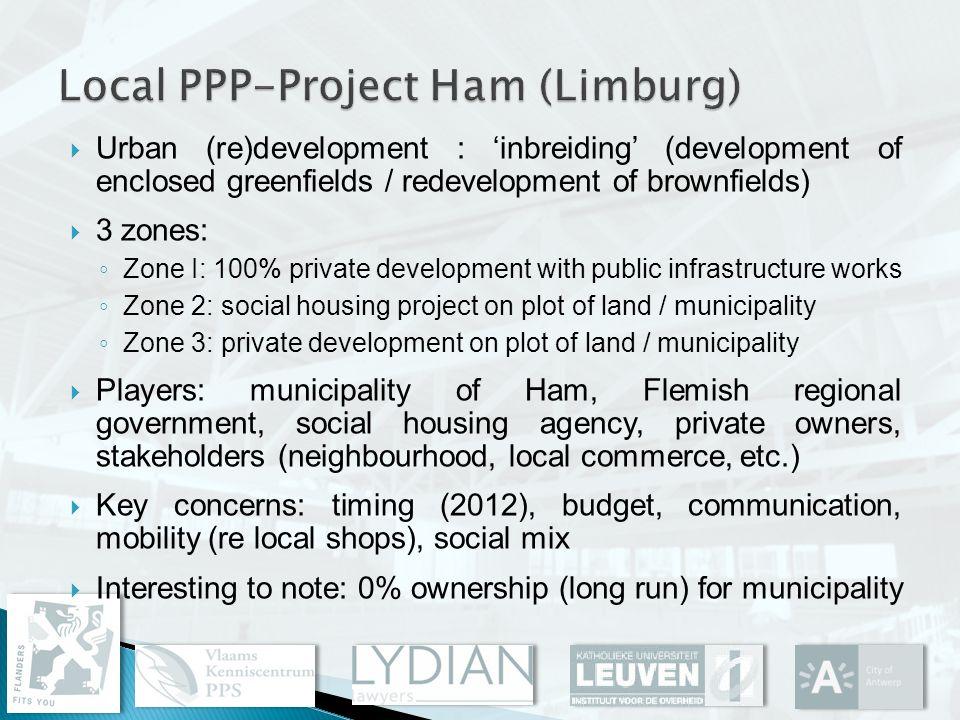 Urban (re)development : inbreiding (development of enclosed greenfields / redevelopment of brownfields) 3 zones: Zone I: 100% private development with