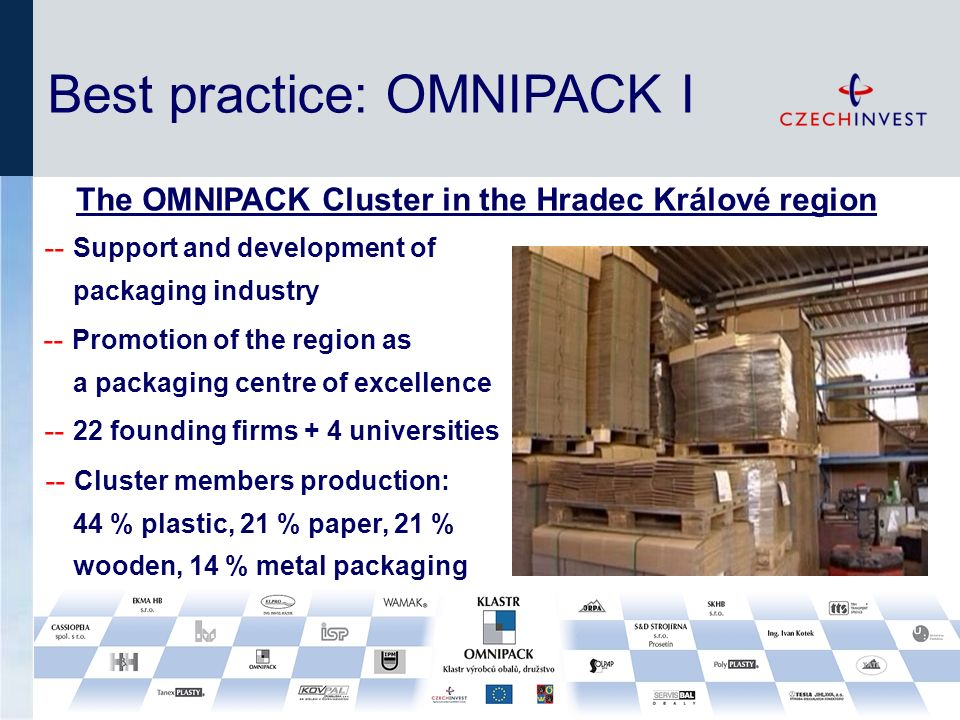 Best practice: OMNIPACK I The OMNIPACK Cluster in the Hradec Králové region -- Support and development of packaging industry -- Promotion of the region as a packaging centre of excellence founding firms + 4 universities -- Cluster members production: 44 % plastic, 21 % paper, 21 % wooden, 14 % metal packaging