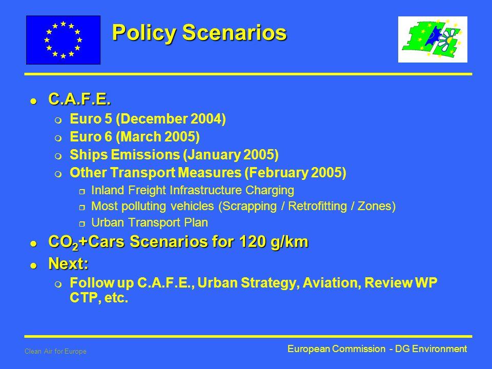 European Commission - DG Environment Clean Air for Europe Policy Scenarios l C.A.F.E.
