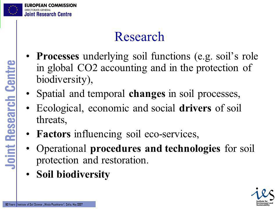 18 60 Years - Institute of Soil Science Nikola Poushkarov, Sofia, May 2007 Research Processes underlying soil functions (e.g. soils role in global CO2
