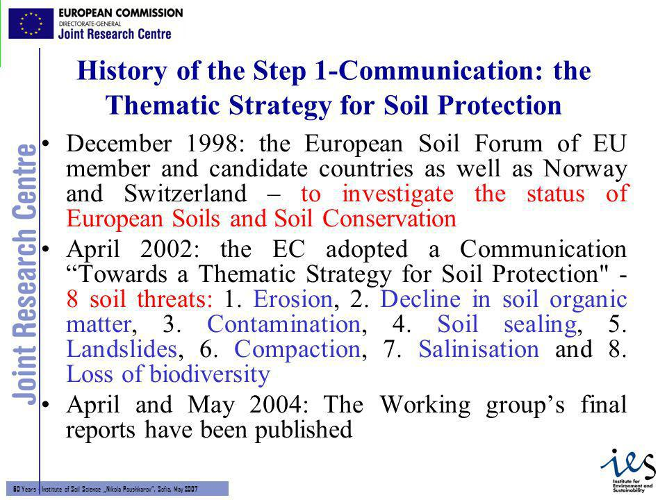 4 60 Years - Institute of Soil Science Nikola Poushkarov, Sofia, May 2007 History of the Step 1-Communication: the Thematic Strategy for Soil Protecti