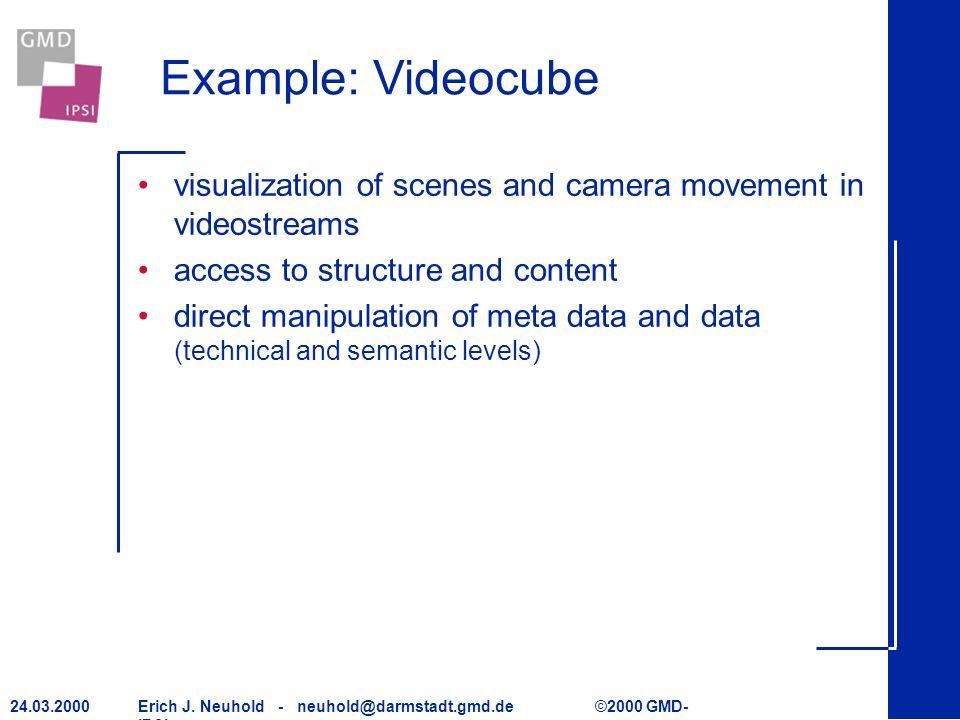 Erich J. Neuhold - neuhold@darmstadt.gmd.de ©2000 GMD- IPSI 24.03.2000 Example: Videocube visualization of scenes and camera movement in videostreams