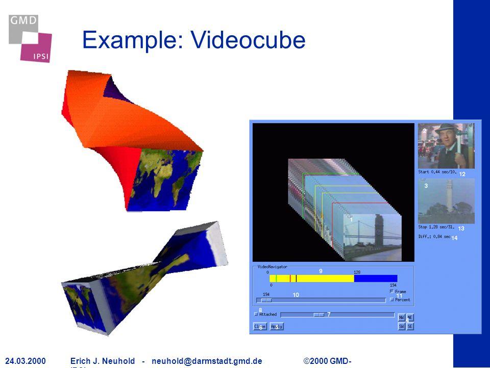 Erich J. Neuhold - neuhold@darmstadt.gmd.de ©2000 GMD- IPSI 24.03.2000 Example: Videocube