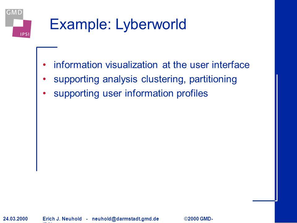 Erich J. Neuhold - neuhold@darmstadt.gmd.de ©2000 GMD- IPSI 24.03.2000 Example: Lyberworld information visualization at the user interface supporting