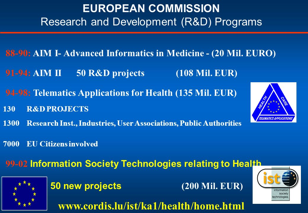 EUROPEAN COMMISSION Research and Development (R&D) Programs 88-90: AIM I- Advanced Informatics in Medicine - (20 Mil.