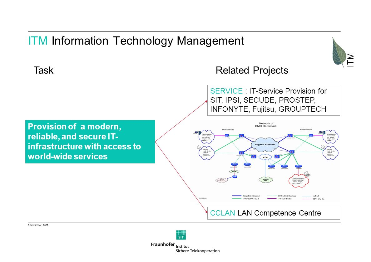 8 November, 2002 ITM Information Technology Management TaskRelated Projects Provision of a modern, reliable, and secure IT- infrastructure with access to world-wide services CCLAN LAN Competence Centre SERVICE : IT-Service Provision for SIT, IPSI, SECUDE, PROSTEP, INFONYTE, Fujitsu, GROUPTECH ITM
