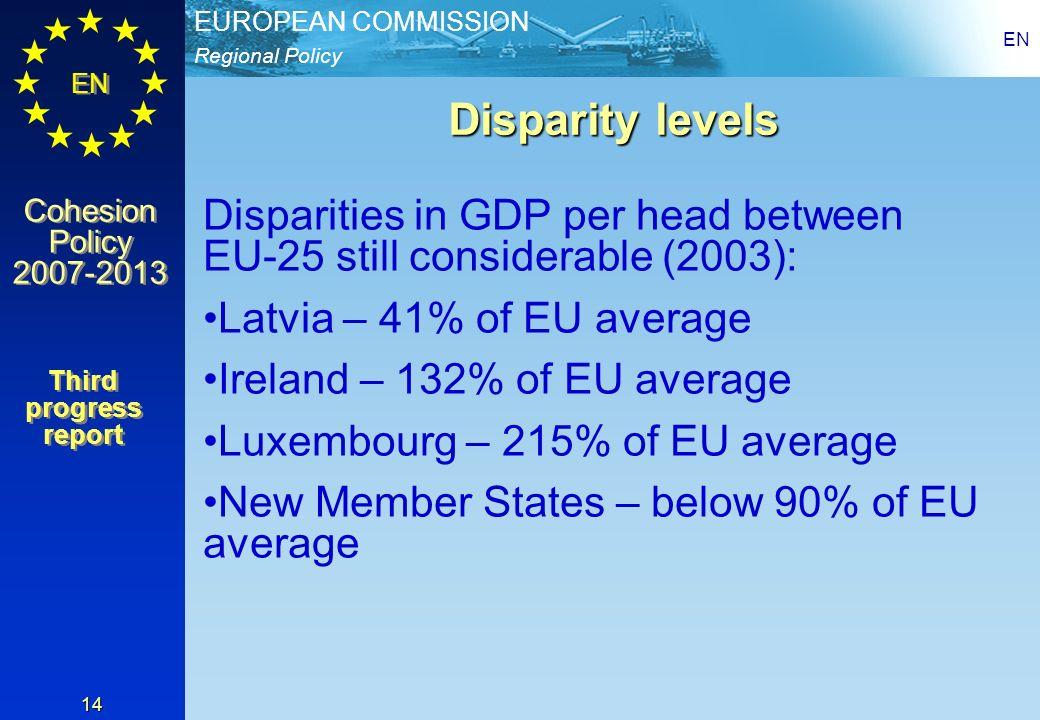 Regional Policy EUROPEAN COMMISSION EN Cohesion Policy 2007-2013 Cohesion Policy 2007-2013 EN 14 Disparity levels Disparities in GDP per head between