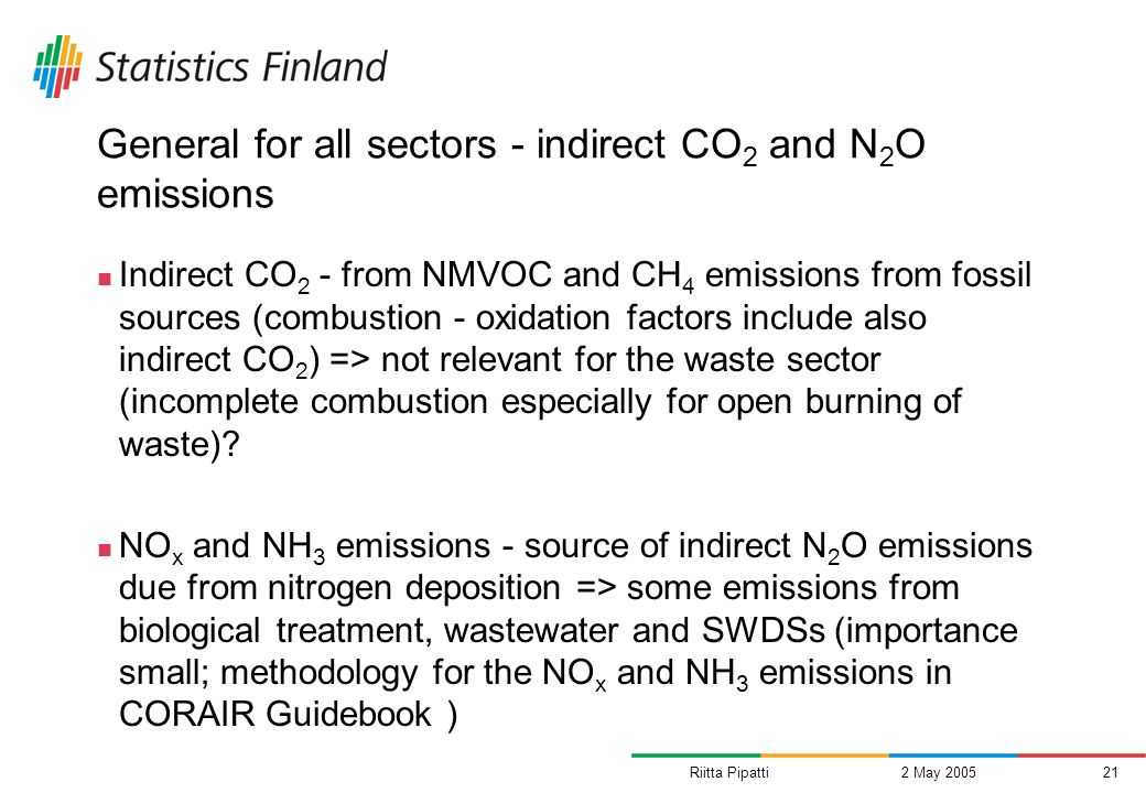 Riitta Pipatti2 May 200521 General for all sectors - indirect CO 2 and N 2 O emissions Indirect CO 2 - from NMVOC and CH 4 emissions from fossil sourc