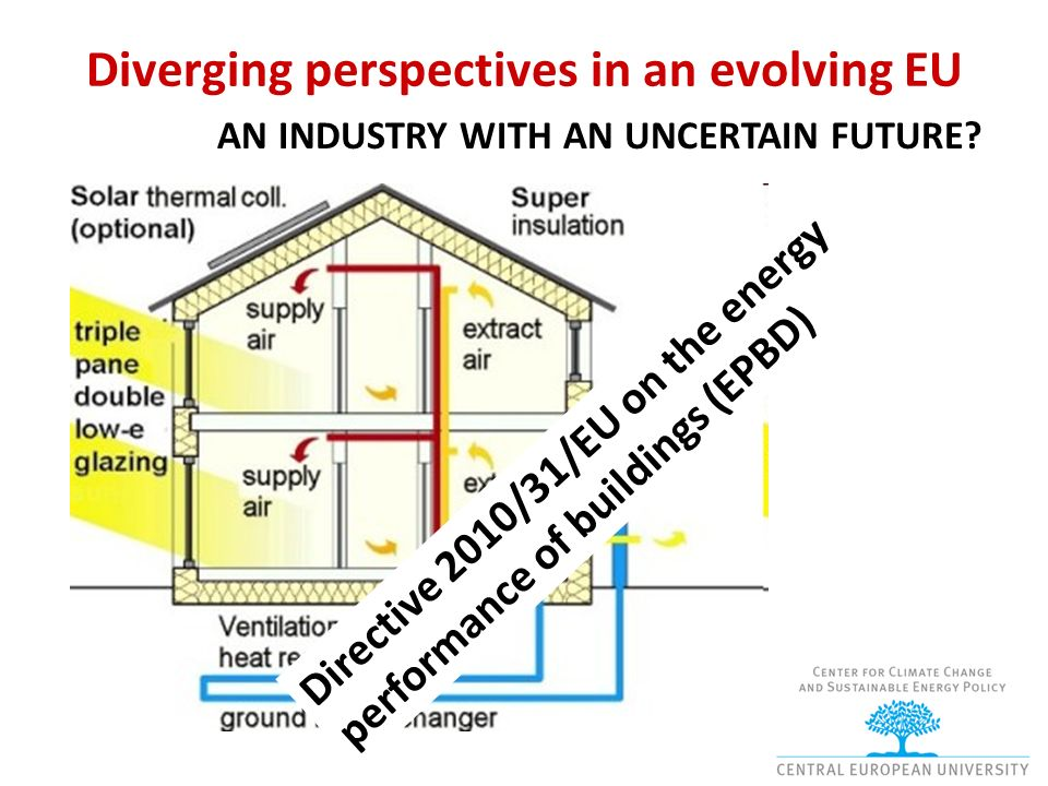 Diverging perspectives in an evolving EU AN INDUSTRY WITH AN UNCERTAIN FUTURE.