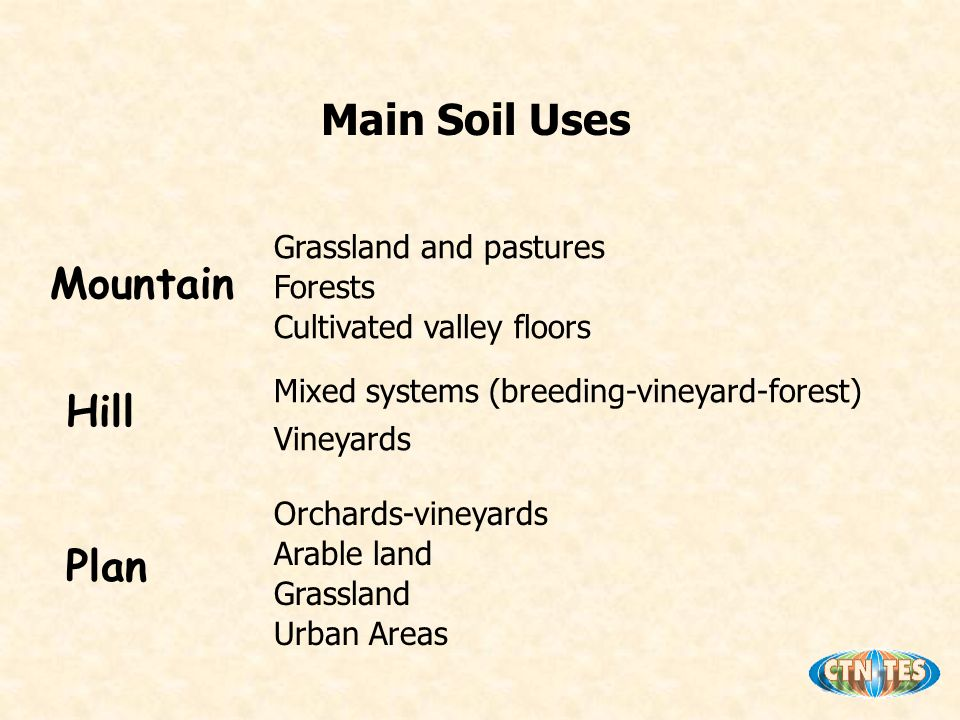 Main Soil Uses Mountain Hill Plan Grassland and pastures Forests Cultivated valley floors Mixed systems (breeding-vineyard-forest) Vineyards Orchards-vineyards Arable land Grassland Urban Areas