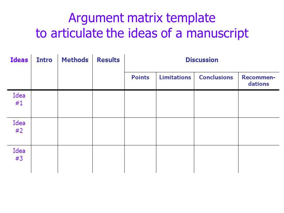 Argument matrix template to articulate the ideas of a manuscript IdeasIntroMethodsResultsDiscussion PointsLimitationsConclusionsRecommen- dations Idea