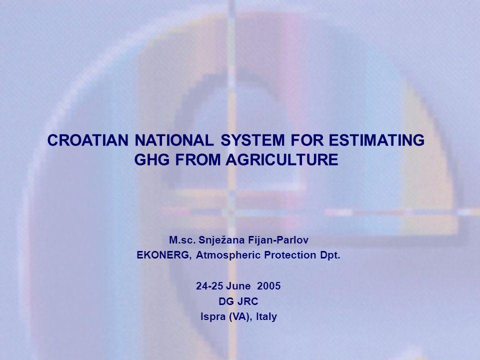 Description of GHG Emission Calculation System