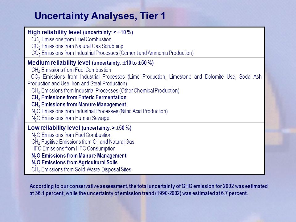 Key Sources Analyses, Tier 1 IPCC Category SourceGHGLevel/Trend ENERGY Stationary Sources - Coal CO 2 Level, Trend Stationary Sources – Liquid Fuel CO