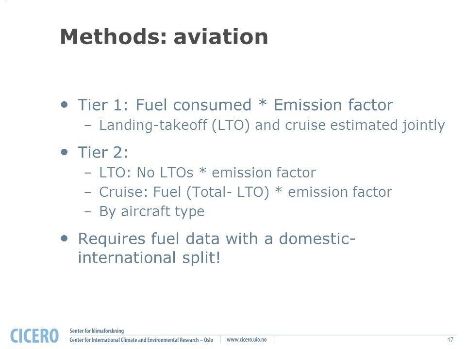 17 Methods: aviation Tier 1: Fuel consumed * Emission factor –Landing-takeoff (LTO) and cruise estimated jointly Tier 2: –LTO: No LTOs * emission fact