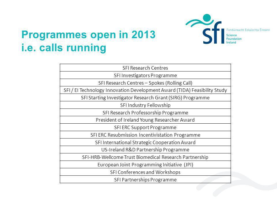 Programmes open in 2013 i.e.