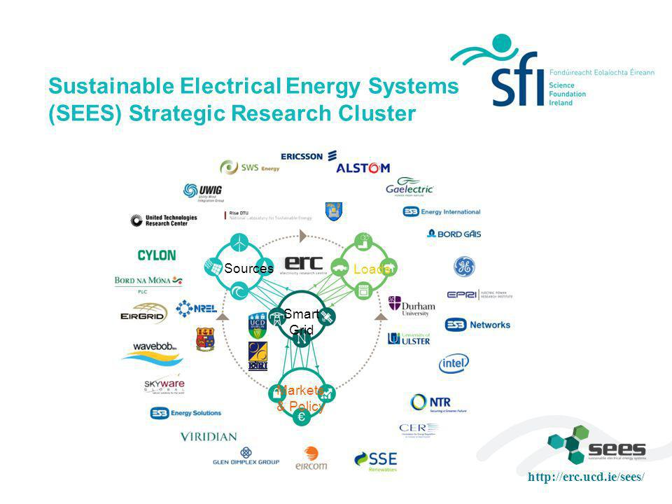 Sustainable Electrical Energy Systems (SEES) Strategic Research Cluster Sources Loads Smart Grid Markets & Policy http://erc.ucd.ie/sees/
