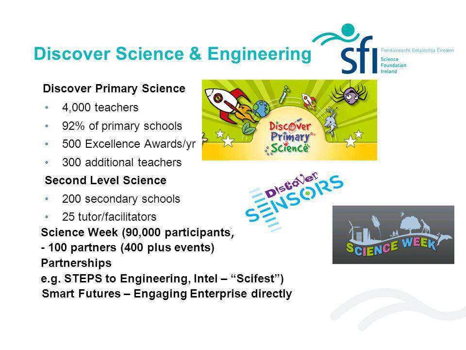 Discover Science & Engineering Discover Primary Science 4,000 teachers 92% of primary schools 500 Excellence Awards/yr 300 additional teachers Second