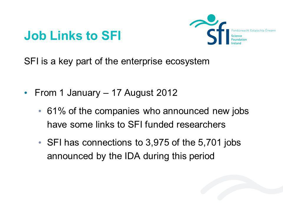 Job Links to SFI SFI is a key part of the enterprise ecosystem From 1 January – 17 August 2012 61% of the companies who announced new jobs have some l