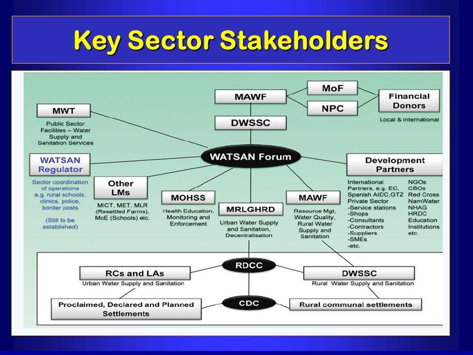 Key Sector Stakeholders