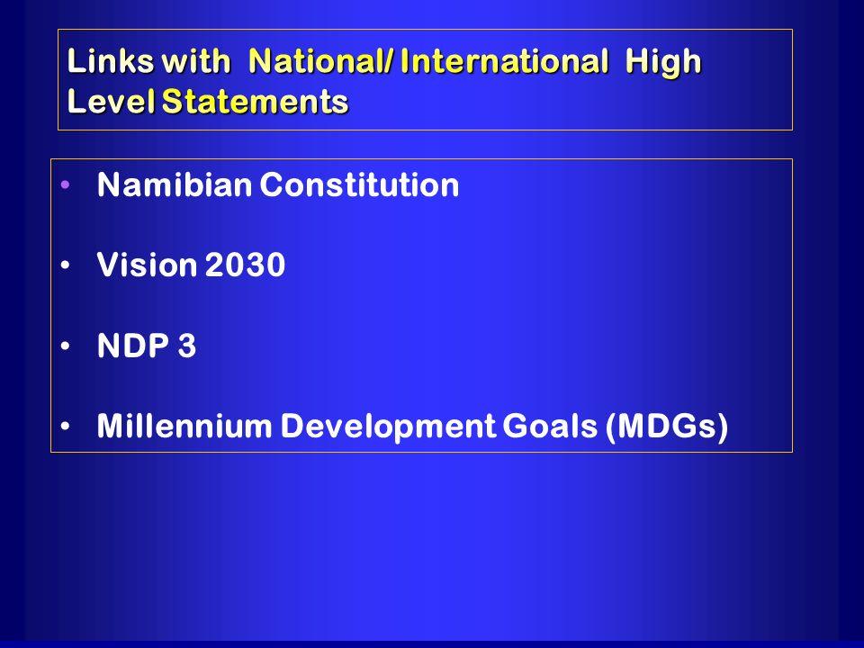 Namibian Constitution Vision 2030 NDP 3 Millennium Development Goals (MDGs)