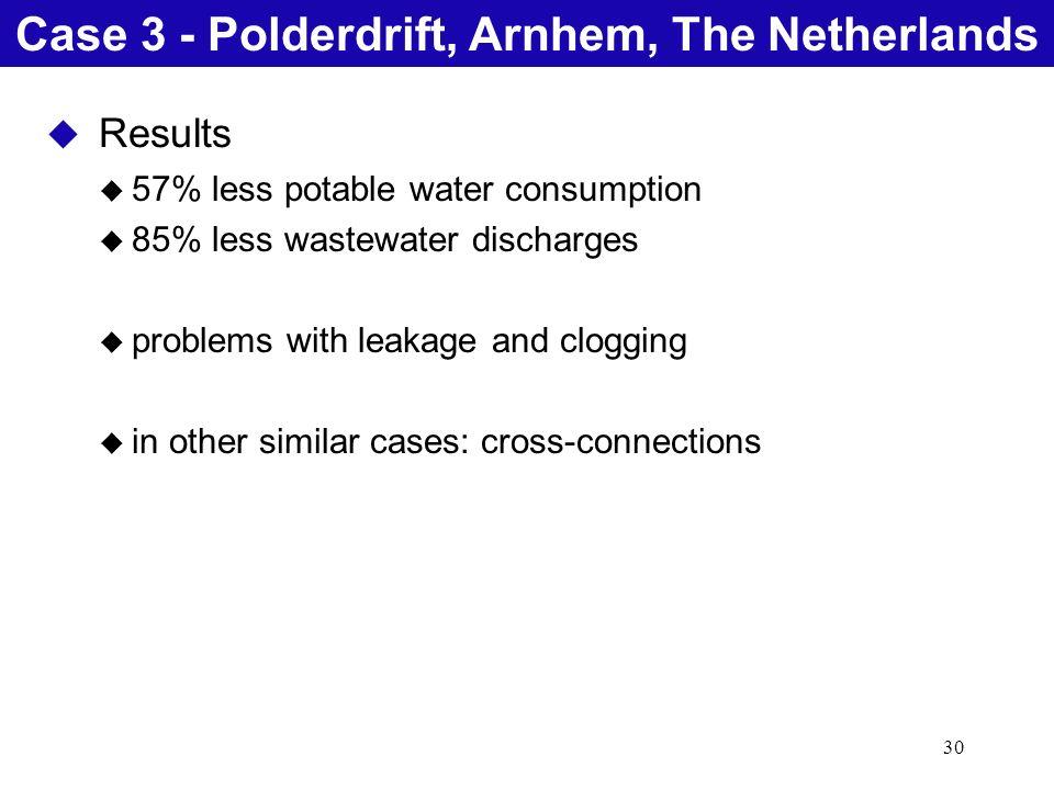 30 Natural Treatment SystemsCase 3 - Polderdrift, Arnhem, The Netherlands u Results u 57% less potable water consumption u 85% less wastewater dischar
