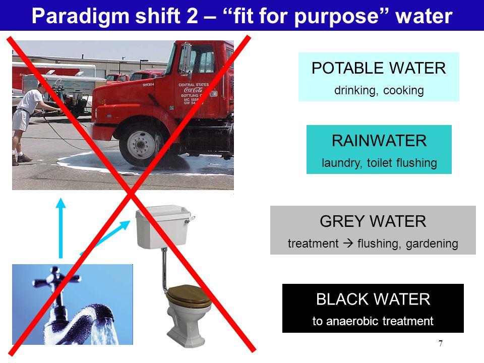 7 Paradigm shift 2 – fit for purpose water POTABLE WATER drinking, cooking RAINWATER laundry, toilet flushing GREY WATER treatment flushing, gardening