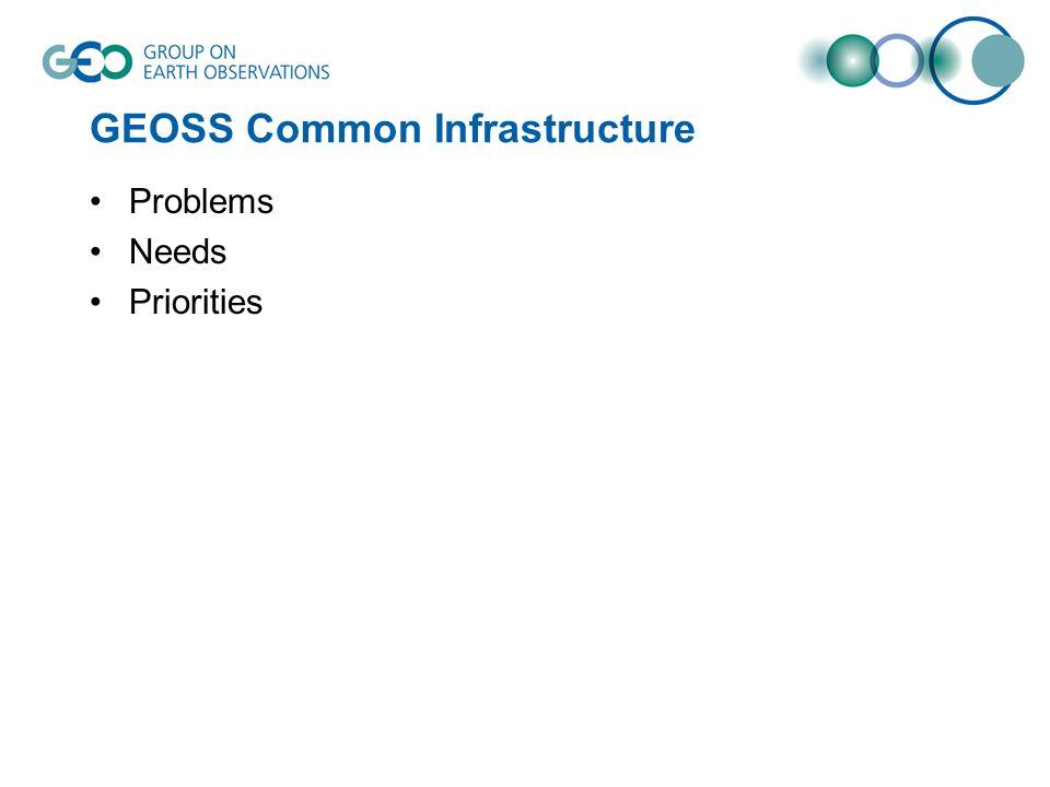 GEOSS Common Infrastructure Problems Needs Priorities